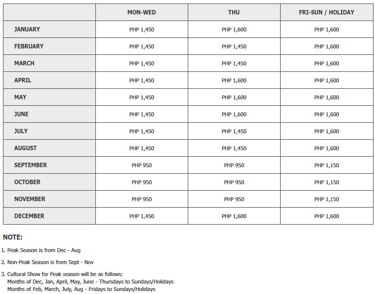 Villa Escudero Room Rates